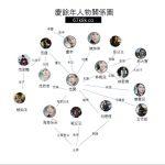 慶餘年演員_人物角色關係圖_人物簡介